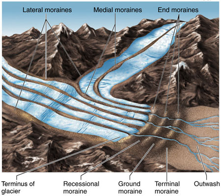 glacial till diagram chevy nova wiring diagrams the newton clark moraine | wyeast blog