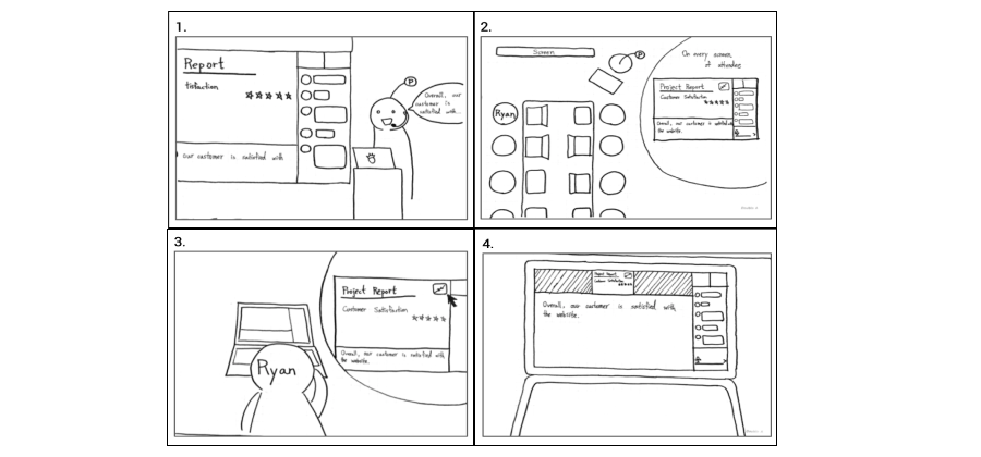 Scenario 1: Ryan, a hard-of-hearing UX designer wants to minimize the area containing the shared slides and read the real-time transcription only.