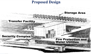 This schematic portrays what the Owl Creek nuclear waste storage facility proposed in the 1990s might have looked like. (State of Wyoming)