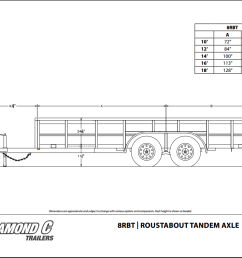 diamond c tandem axle utility trailer in stock ready to go tandem axle utility trailer diagram [ 1058 x 821 Pixel ]