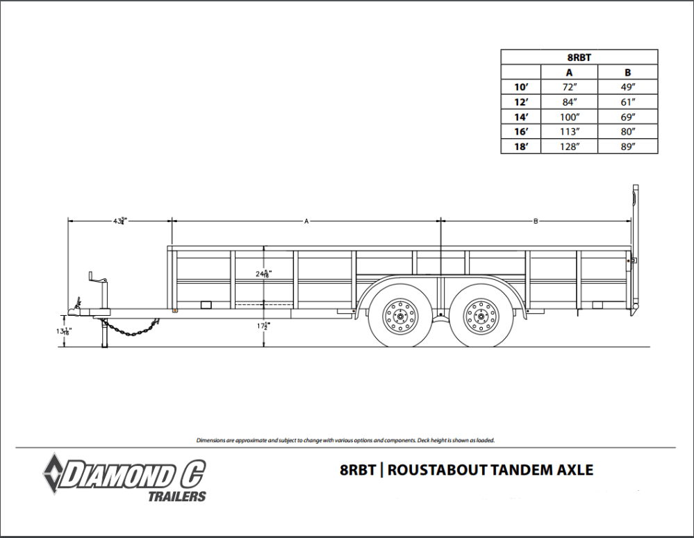 medium resolution of diamond c tandem axle utility trailer in stock ready to go tandem axle utility trailer diagram