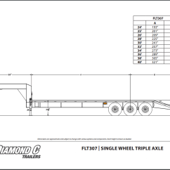 Wiring Diagram For Gooseneck Trailer Ups Schematic Trailers