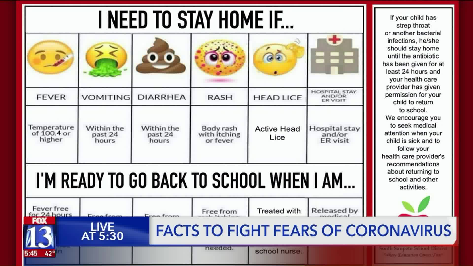 Dispelling coronavirus rumors with facts; When to stay home if sick