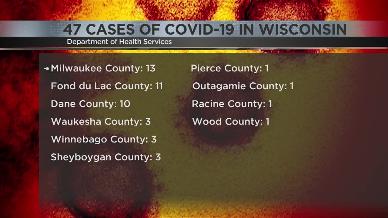 47 people have now tested positive for coronavirus in Wisconsin