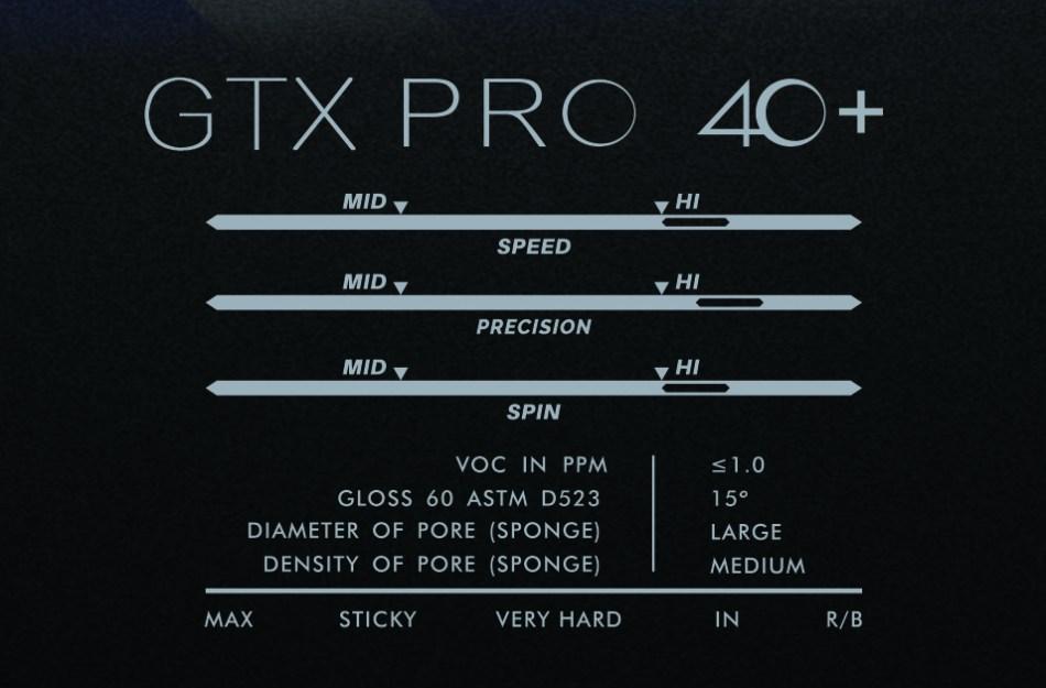 ยางปิงปอง GTX