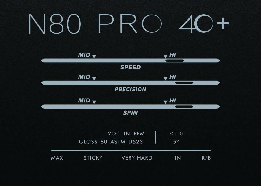 ยางปิงปอง n80
