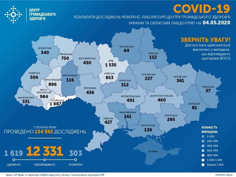 На Харківщині зафіксовано 361 випадкок COVID-19