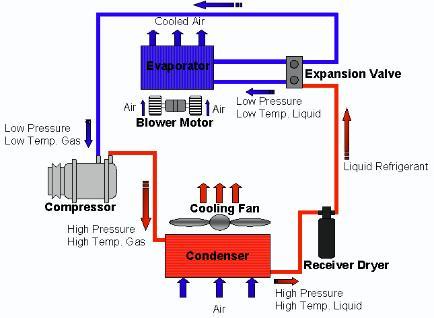 Sg Modern Wiring Diagram Refrigeration Cycle