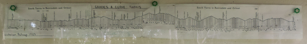 and route profile
