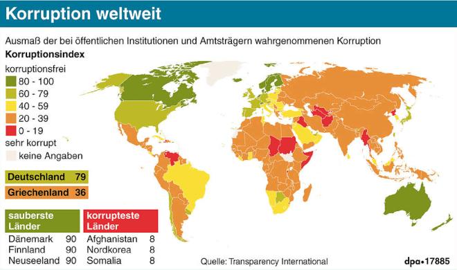 korruption-weltweit-bildschirmfoto-2012-12-05-um-13-58-01