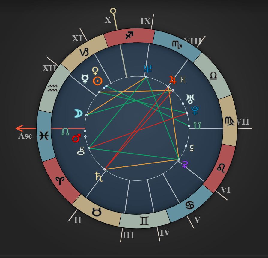 Jeder Mensch, der zu dieser Zeit auf die Welt kam - das sind sicher einige - teilt nach Ansicht der Astrologen ein Schicksal. Und eine Aufgabe.