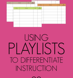 Using Playlists to Differentiate Instruction   Cult of Pedagogy [ 1024 x 773 Pixel ]