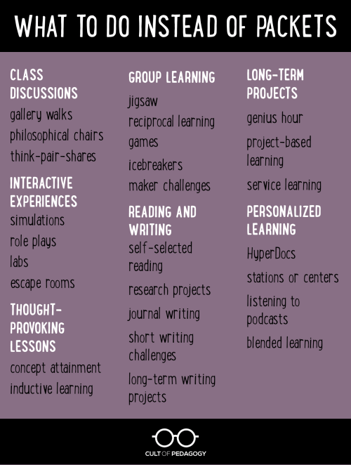 small resolution of Frickin' Packets   Cult of Pedagogy
