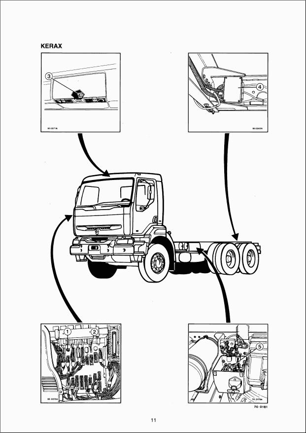 Руководство по ремонту Renault Service Manual содержит