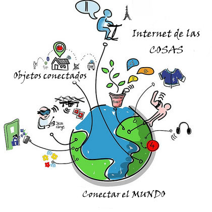 Internet_de_las_Cosas