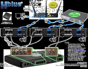 Cloud VoIP Line Service Support