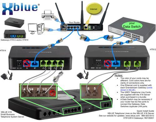 small resolution of x16 voip gateway wiring diagrams