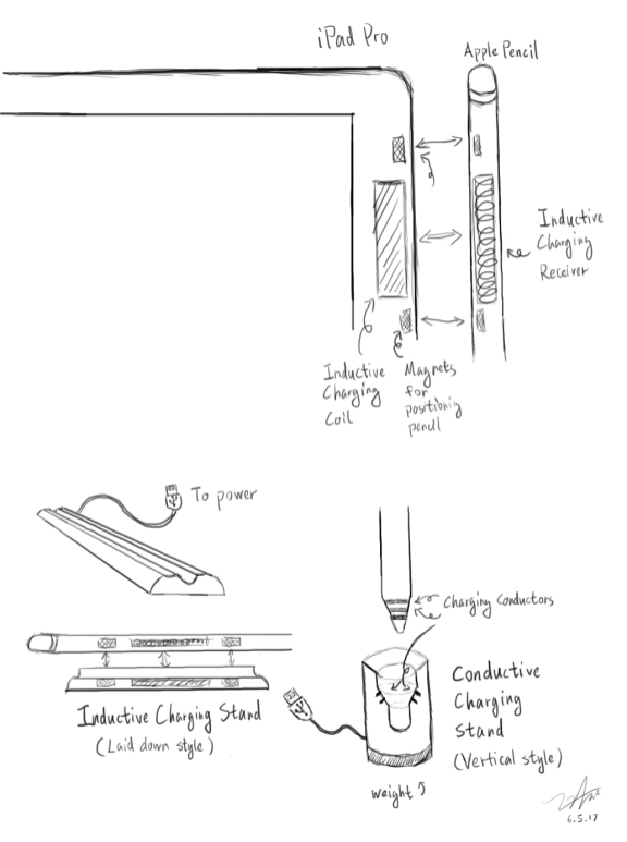 A Better Apple Pencil Design