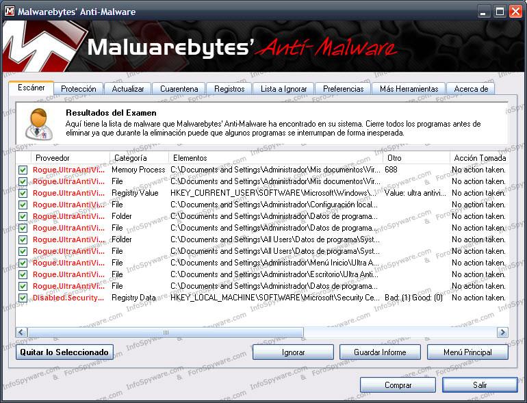 Malwarebytes' Anti-Malware 1.51.2