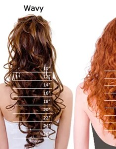 When ordering wavy hair you may consider inches longer to accommodate your length also how do measure virgin extensions unice rh