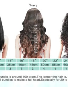 How many bundles do you need with  frontal also closure or unice rh