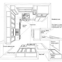Small Kitchen Plans Remodel Calculator Plan Dimensions Home Design And Decor Reviews The Footprint Is Courtesy Of Please Share Photos Kitchens Forum Gardenweb