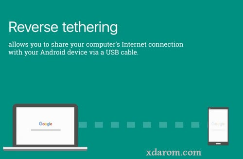 Reverse Tethering Without Root