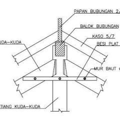 Jenis Atap Rumah Baja Ringan Konstruksi Kuda Kayu Untuk Tinggal Sederhana ...