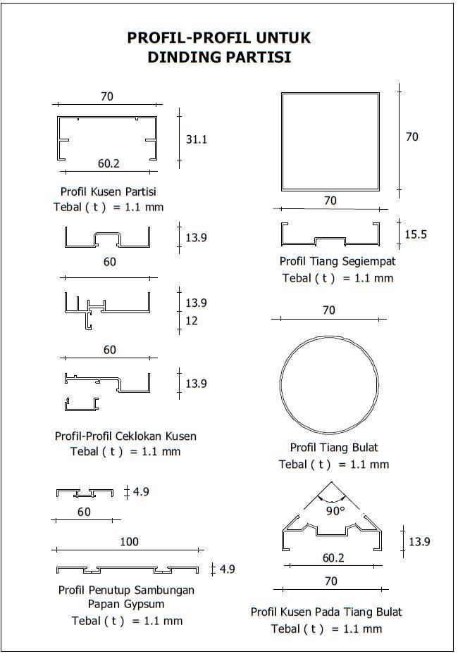 Mengenal profil kusen aluminum dan rangka daun pintu