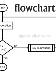Flowchart js svg flow chart diagrams with javascript also interactive jquery  xdesigns rh