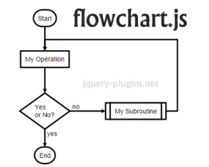 15 Interactive jQuery Chart & Diagrams  XDesigns