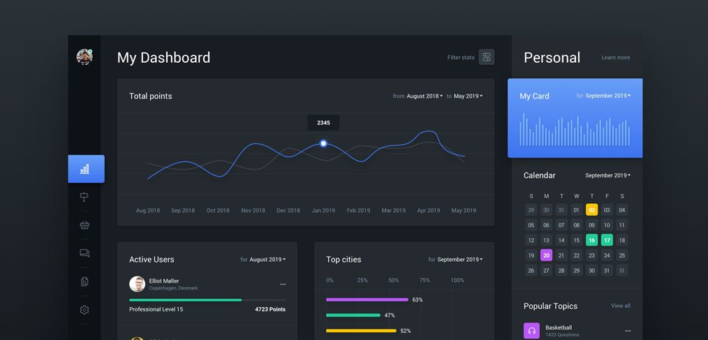Free Dashboard Web App Template