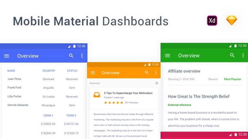 Mobile Material Dashboards UI Kit – 40 мобильных экранов UI материальных дашбордов для XD и Sketch