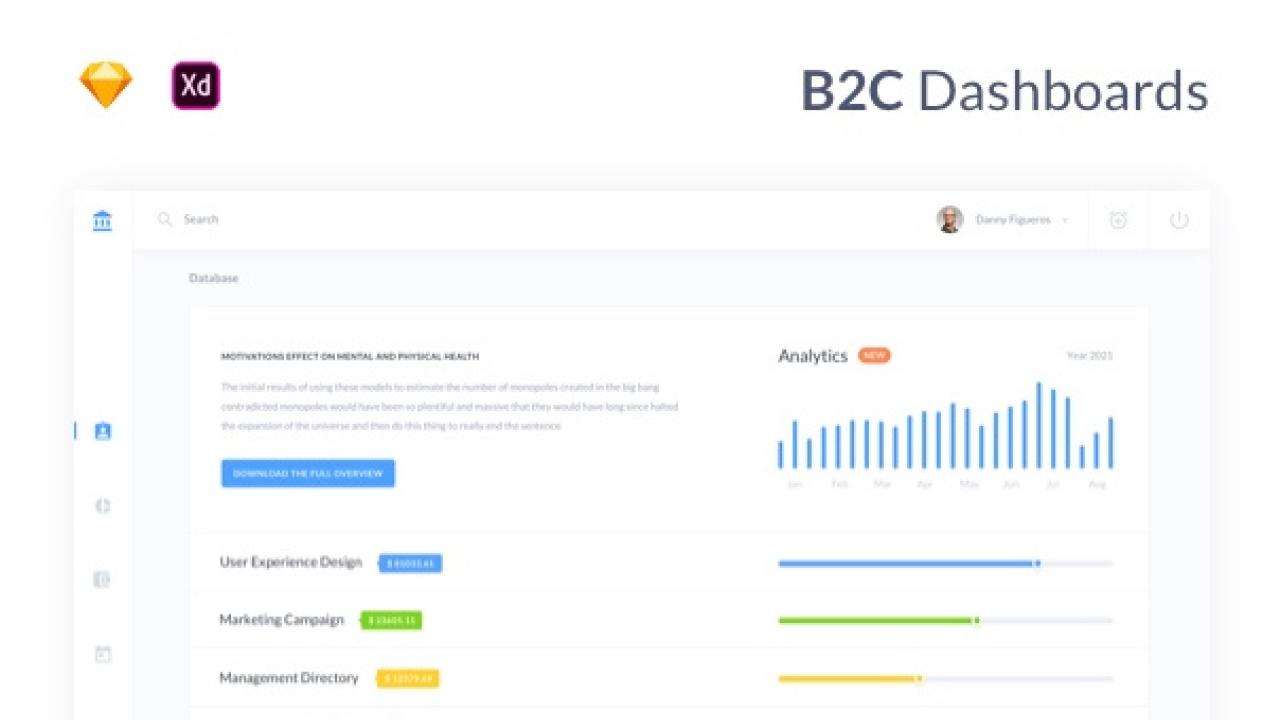 B2C Dashboards UI Kit – 40 удобных экранов дашборда для Adobe XD и Sketch