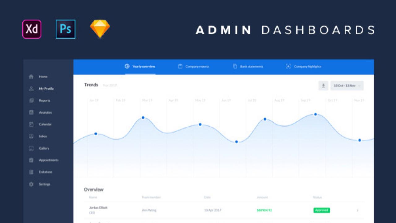 The Admin Web Dashboard UI Kit – 60 экранов административных панелей управления спроектированных для XD, PS и Sketch