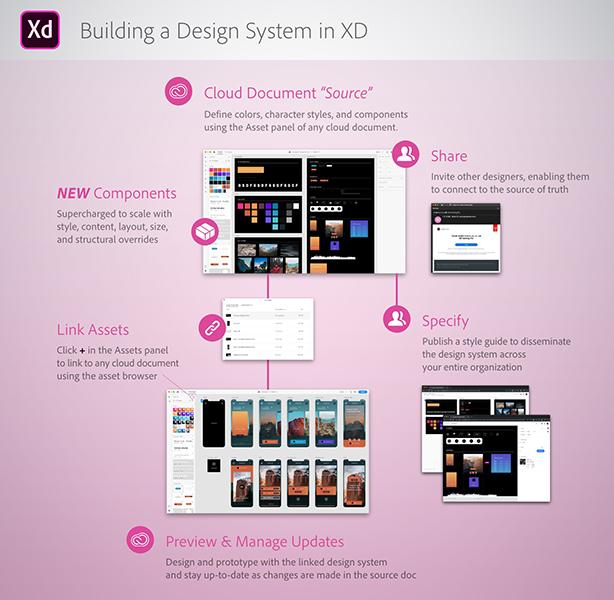 Создание руководства по стилю. Инфографика