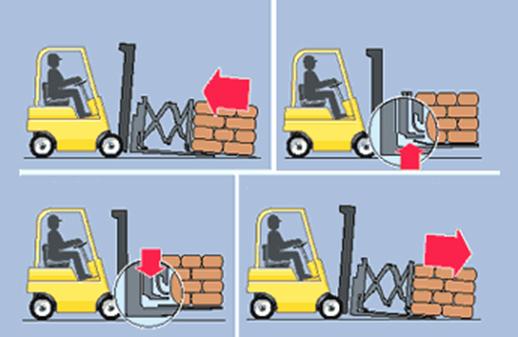 Nguyên lý kéo đẩy của bộ công tác Push Pull
