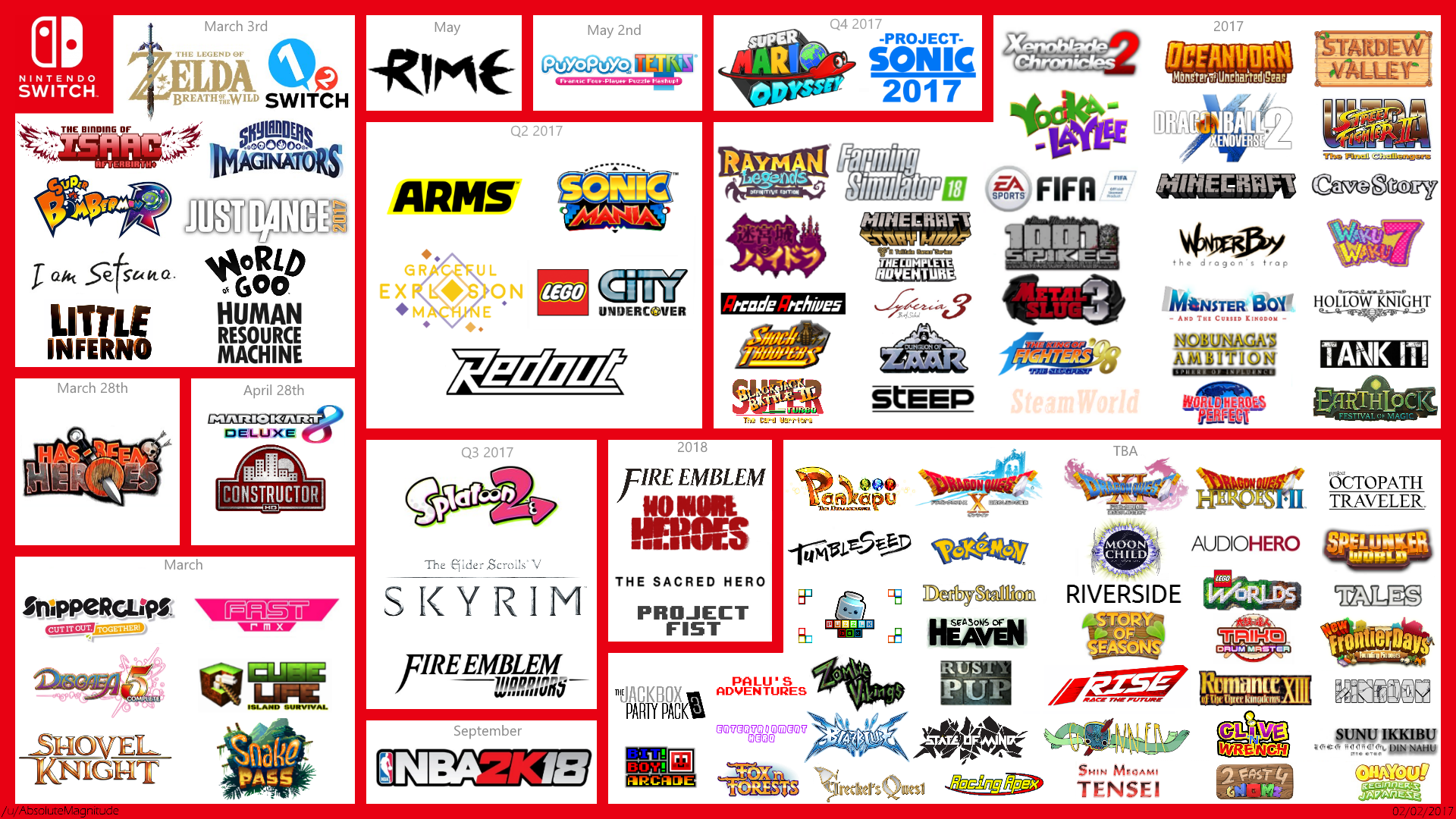 List Of Nintendo Switch Games Xenforo Community