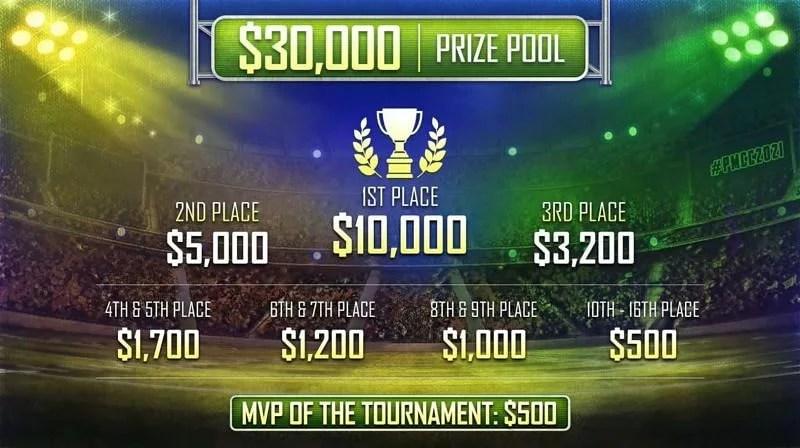 PUBG Mobile Campus Championship 2021 Bangladesh Prize pool distribution