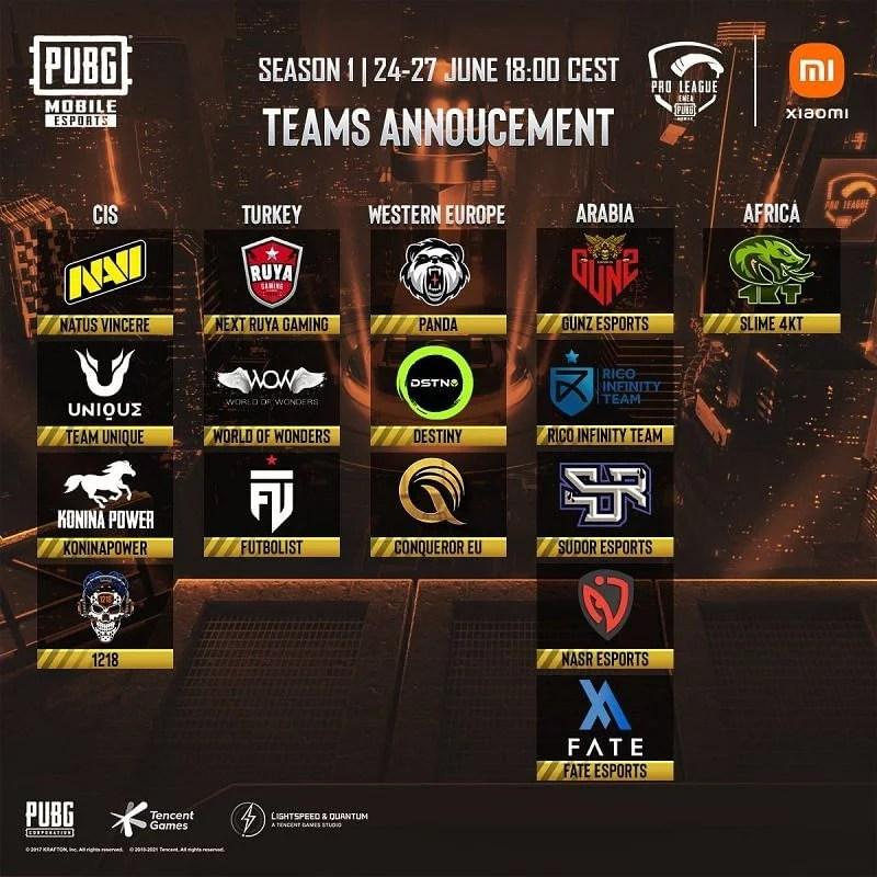 PMPL EMEA Teams