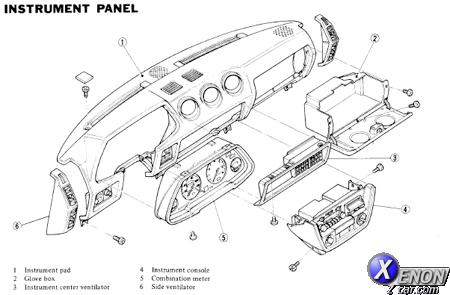 1988 Nissan 300zx Fuse Panel Diagram. Nissan. Auto Fuse