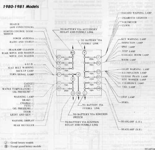 small resolution of xenonzcar com 280zx s130 fuse and relay locations1980 and 1981 fuse box layout click to