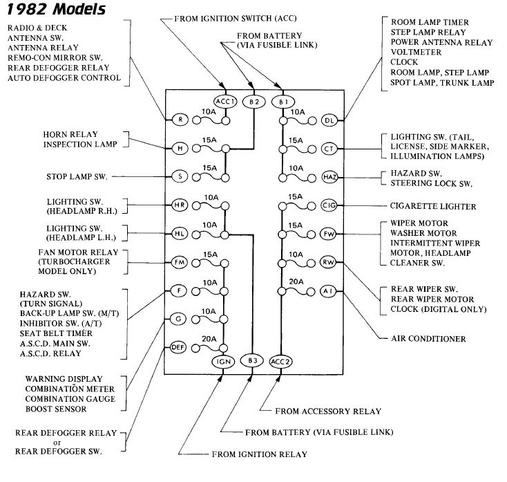 relay base wiring diagram electric fan with xenonzcar.com 280zx s130 fuse and locations