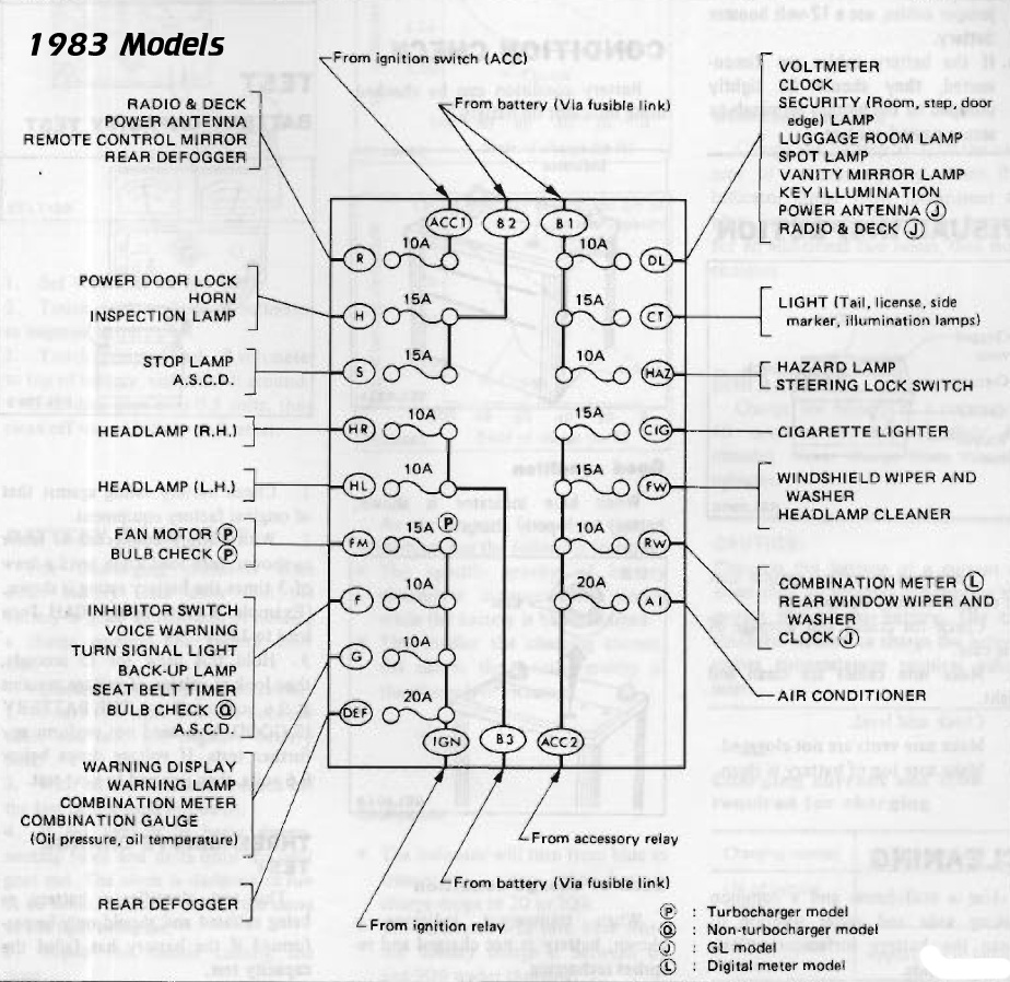 hight resolution of xenonzcar com 280zx s130 fuse and relay locations 2012 kia soul fuse diagram 1983 fuse box