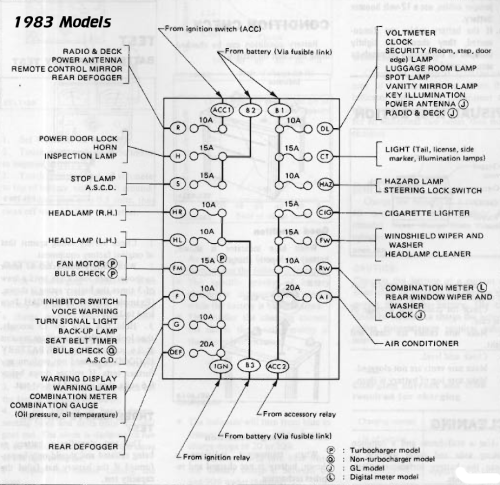 small resolution of 1983 fuse box layout click to open larger