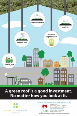 sum-2016-green-roof-good-investment-jxda