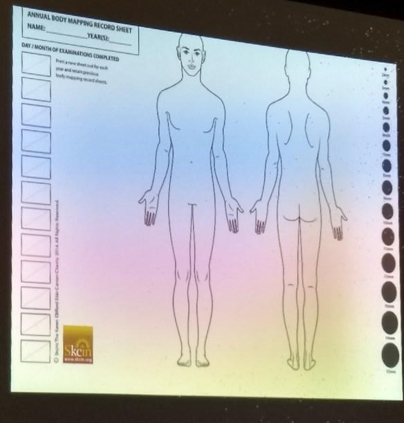 Este documento es el que se usa para registrar las lesiones o elementos de interés en la piel del paciente, para un posterior seguimiento en siguientes visitas.