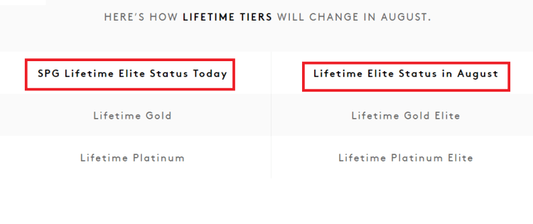 Lifetime elite changes for SPG members.png