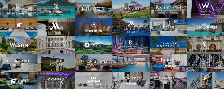 Graphic containing all of Marriott International 29 brands