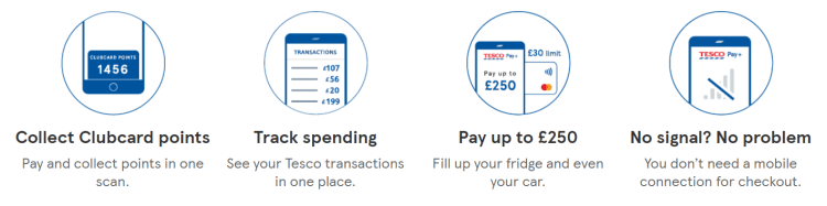 Tesco Pay+ bonus cc point offer apr 18 2